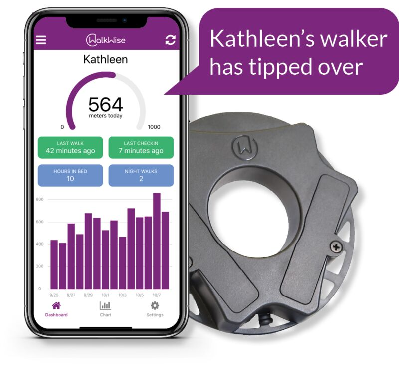 tech for seniors using walkers